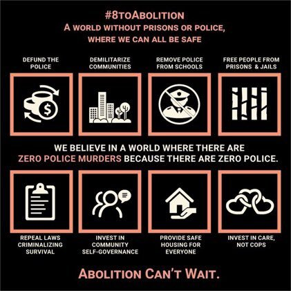 #8 to Abolition Graphic